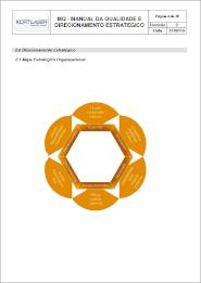 Miniatura Manual da Qualidade - Revisão 2